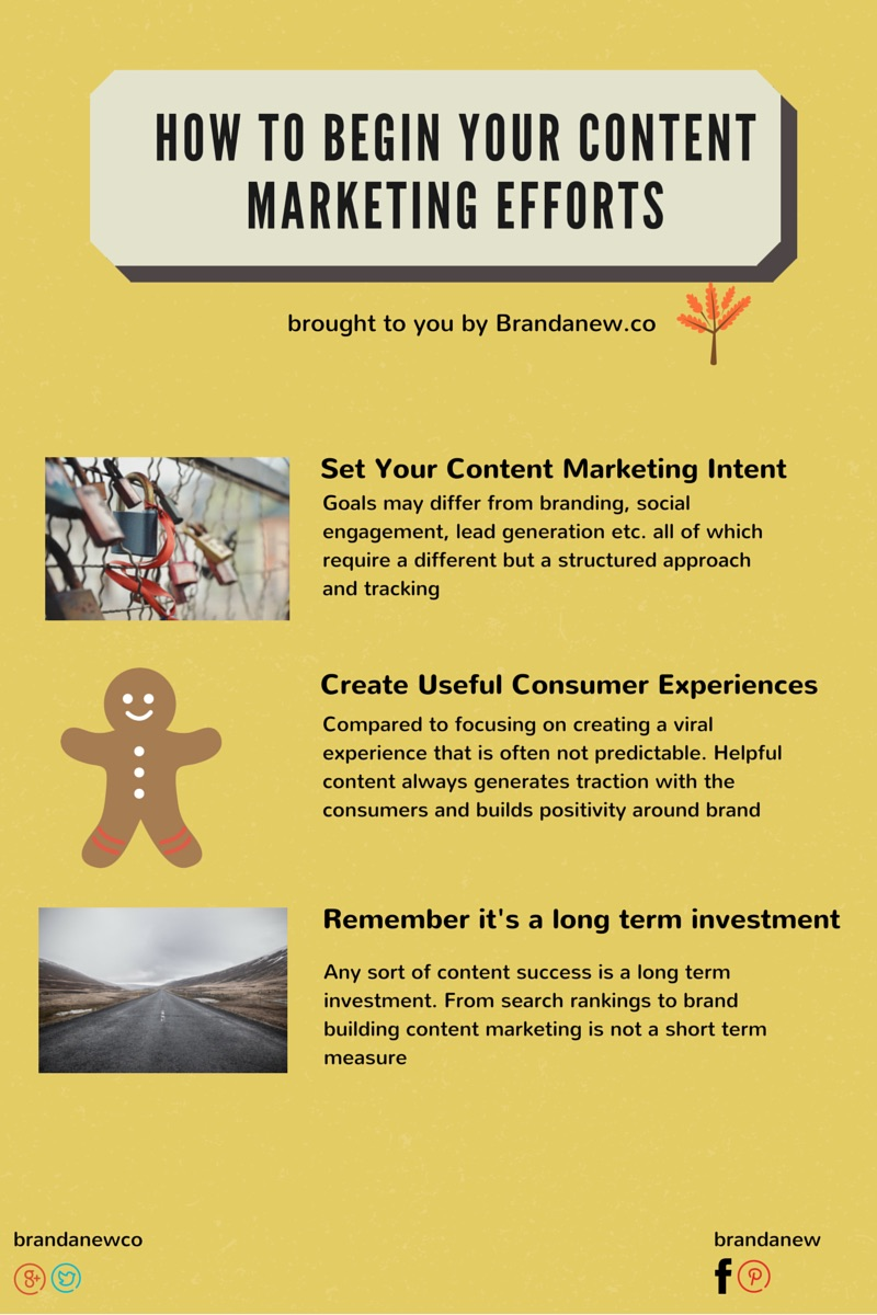 How to Begin your content marketing journey