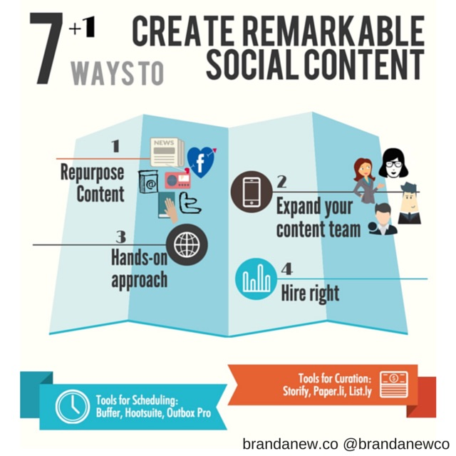How to Create Remarkable Social Content for your brand