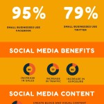 Infographic: 5 Social Media Trends For Small Businesses
