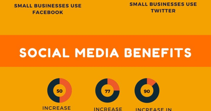 5 Social Media Trends For Small Businesses