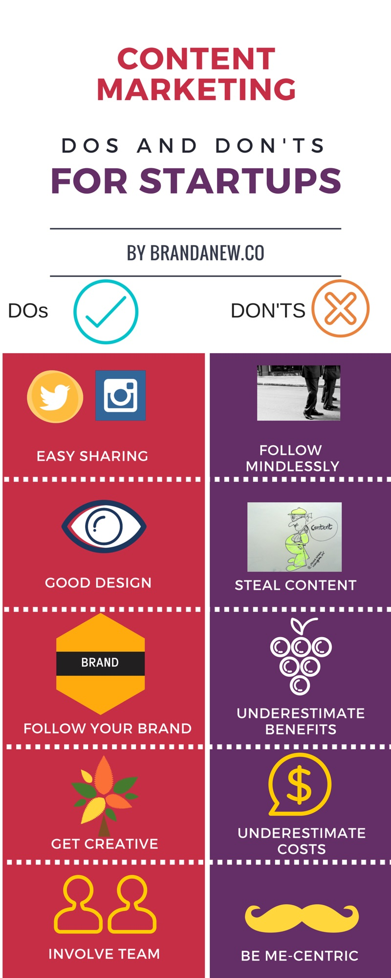 Content Marketing DOs and Dont's for Startups