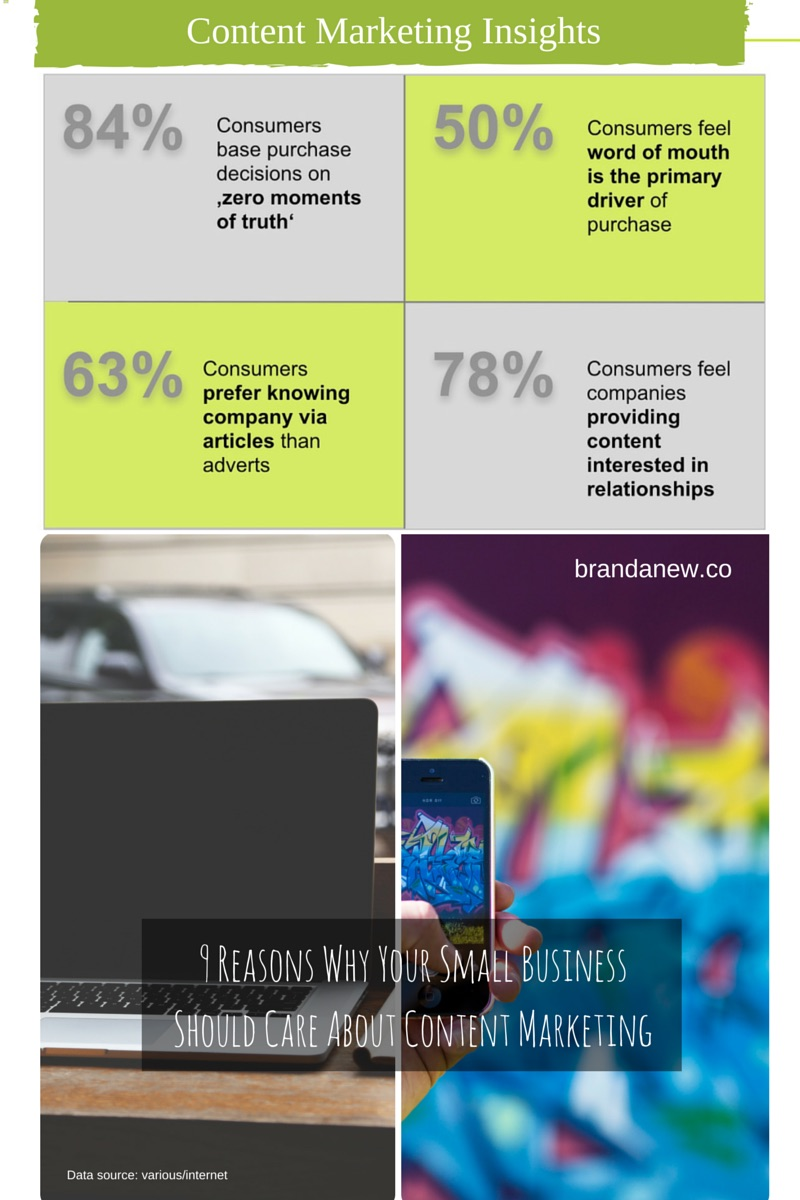 9 Reasons Why Small Businesses Should Care About Content Marketing