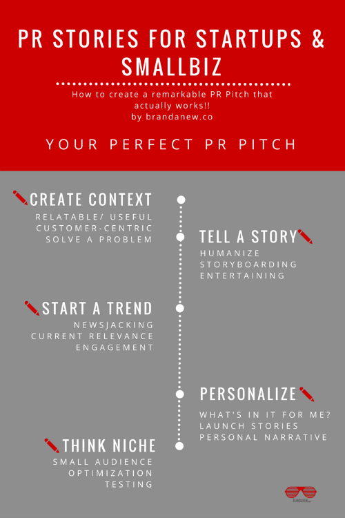 5 Hacks To Pitching A PR Story That Actually Works BRANDANEW