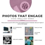 7 Types Of Photos Your Social Media Fans Will Engage With