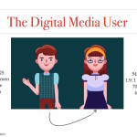 [New Report] How Has Digital Media Altered Self-Expression In Indian Women