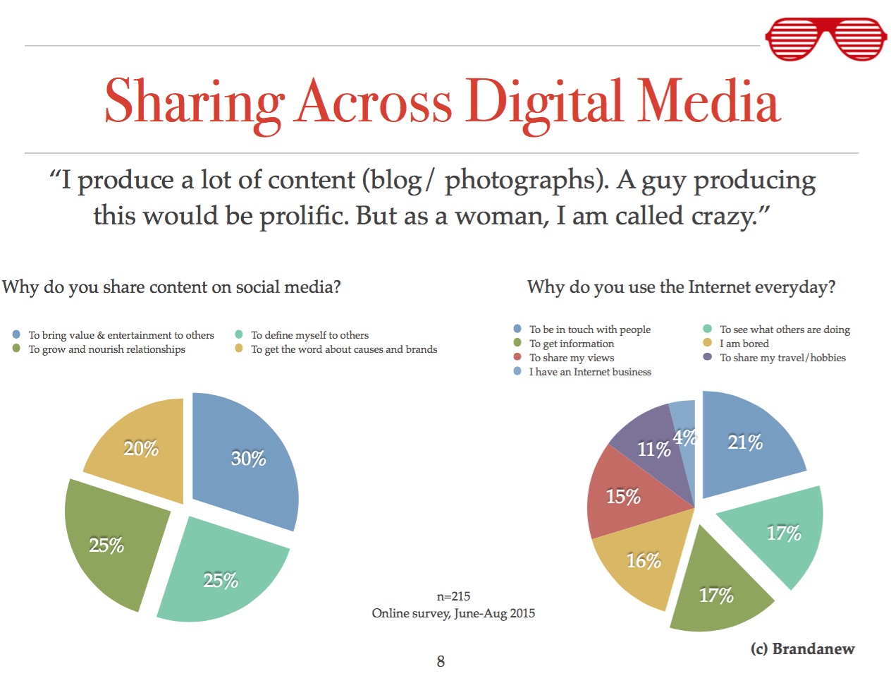 [New Report] How Has Digital Media Altered Self-Expression In Indian Women brandanew blog