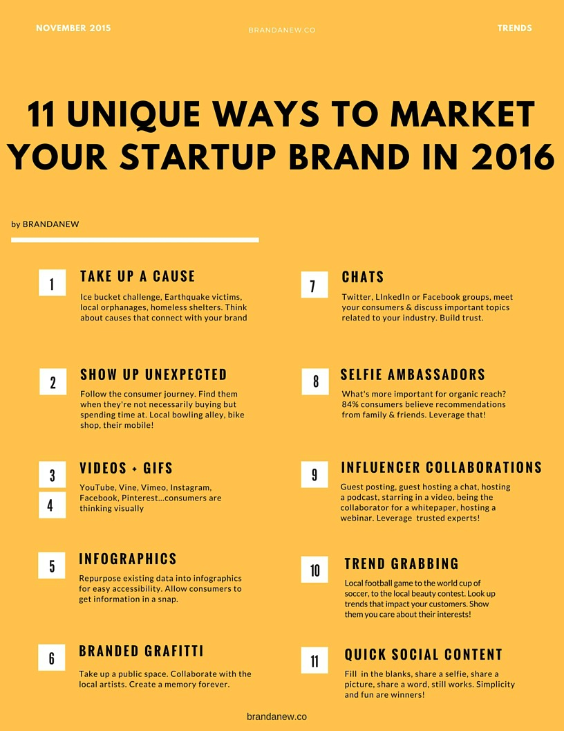 11 Unusual Ways To Market Your Startup Brand in 2016 Brandanew