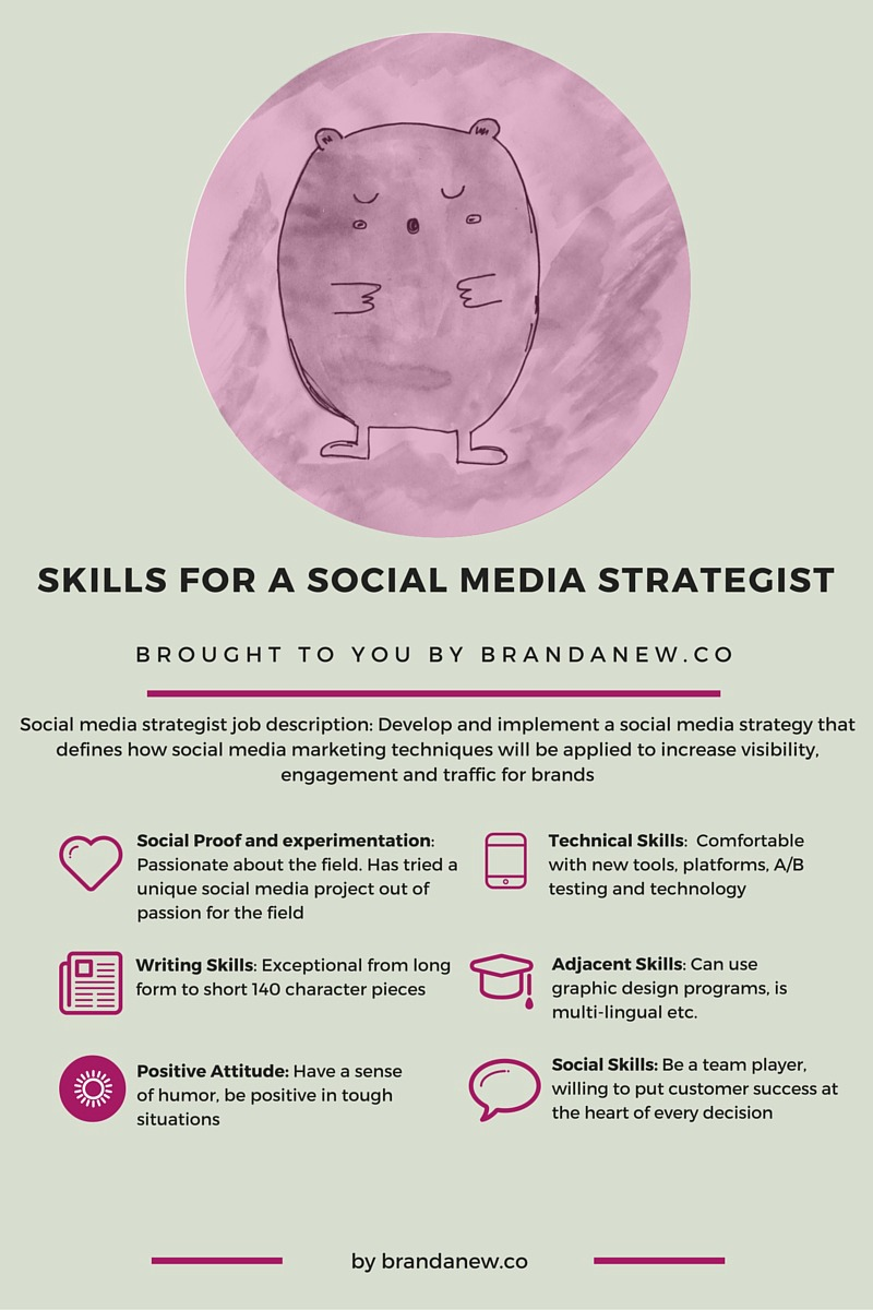 Handling Social Media For Your Company By Yourself ? Then Get Some DIY  Training Material To Help You. Start Here!