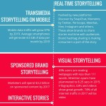 7 Promising Trends Defining the Future of Remarkable Brand Storytelling in 2016