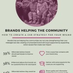 Remarkable Brands That Are Helping the Community And How You Can Too