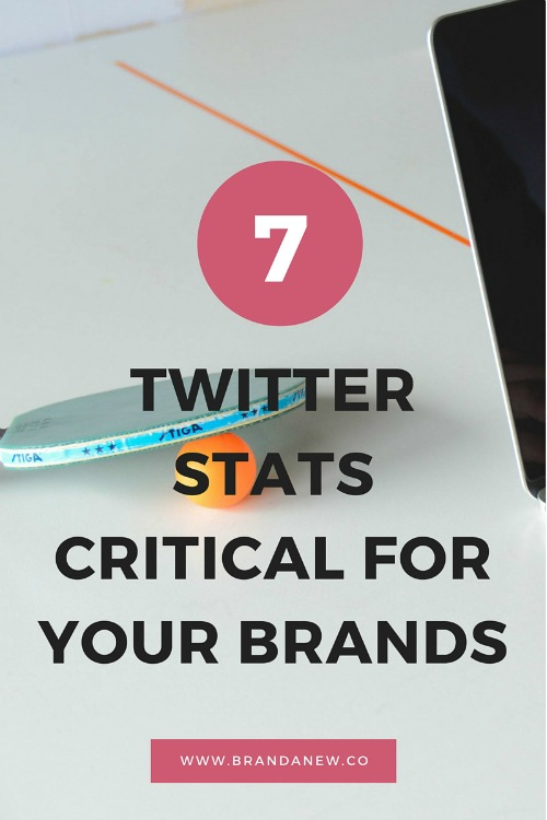 7 Remarkable Twitter Statistics You Must Know